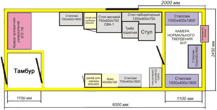 Контейнер-здание №1 с камерой нормального твердения